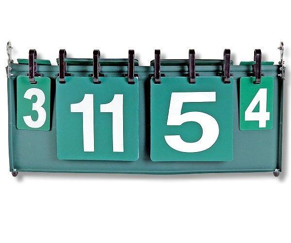 Anzeigetafel 2 Zähler ,Ausführung in Metall, Größe ca. 40 x 20 cm